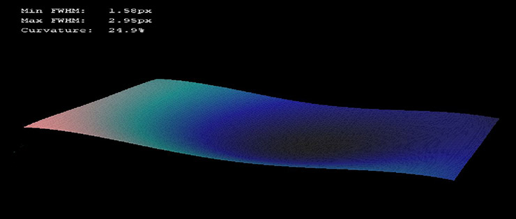focal surface 105